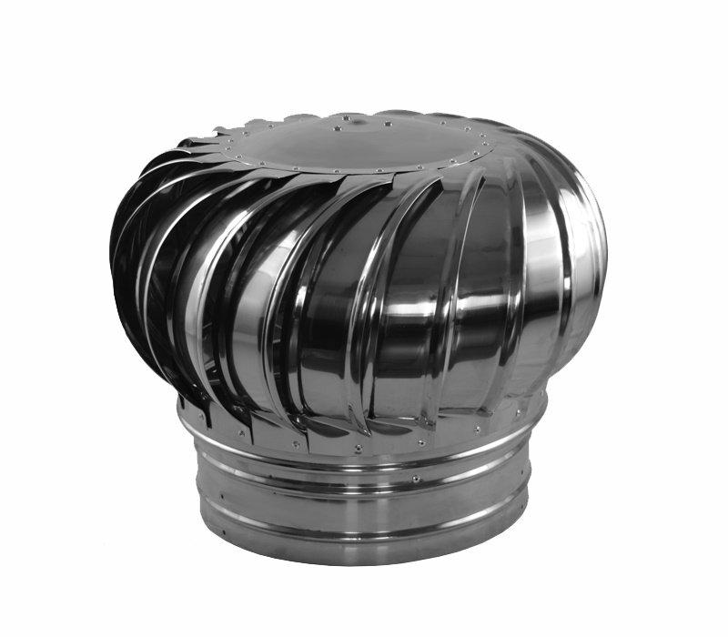 Активные дефлекторы-Турбодефлекторы
